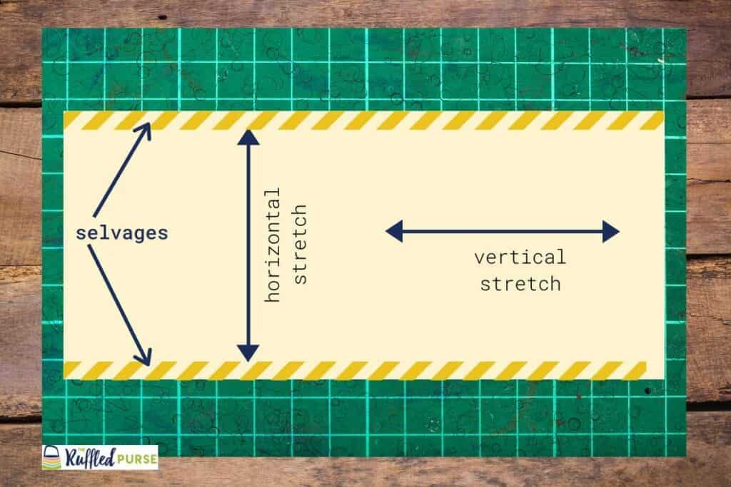 Diagram of horizontal and vertical stretch.